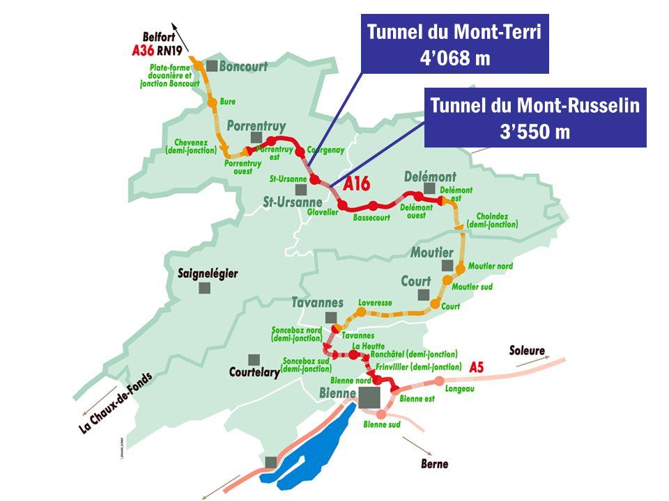 Tunnel du Mont-Terri 4068 m Tunnel du Mont-Russelin 3550 m