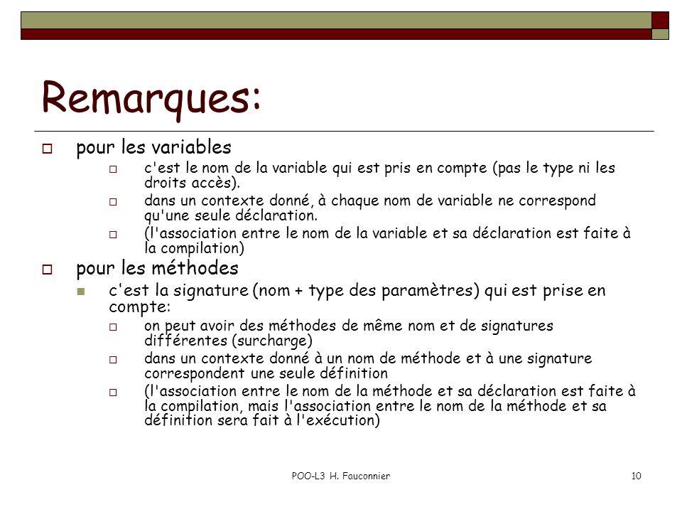 POO-L3 H. Fauconnier10 Remarques: pour les variables c'est le nom de la variable qui est pris en compte (pas le type ni les droits accès). dans un con
