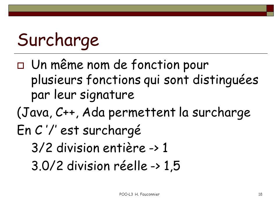 POO-L3 H. Fauconnier18 Surcharge Un même nom de fonction pour plusieurs fonctions qui sont distinguées par leur signature (Java, C++, Ada permettent l