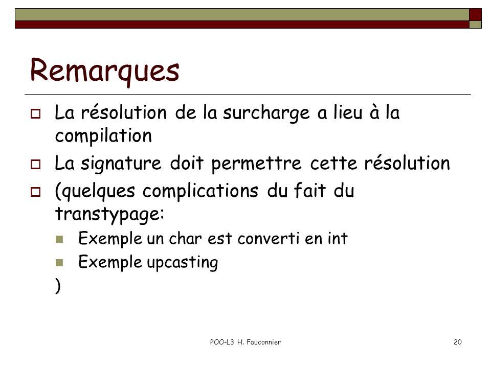 POO-L3 H. Fauconnier20 Remarques La résolution de la surcharge a lieu à la compilation La signature doit permettre cette résolution (quelques complica