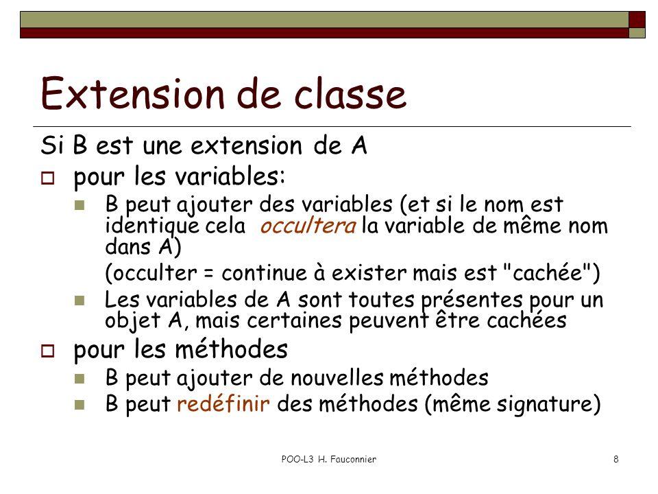 POO-L3 H. Fauconnier8 Extension de classe Si B est une extension de A pour les variables: B peut ajouter des variables (et si le nom est identique cel