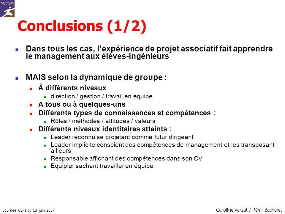 Journée CEFI du 13 juin 2007 Caroline Verzat / Rémi Bachelet Conclusions (1/2) Dans tous les cas, lexpérience de projet associatif fait apprendre le m