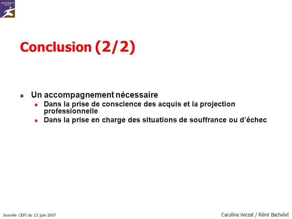 Journée CEFI du 13 juin 2007 Caroline Verzat / Rémi Bachelet Conclusion (2/2) Un accompagnement nécessaire Dans la prise de conscience des acquis et la projection professionnelle Dans la prise en charge des situations de souffrance ou déchec