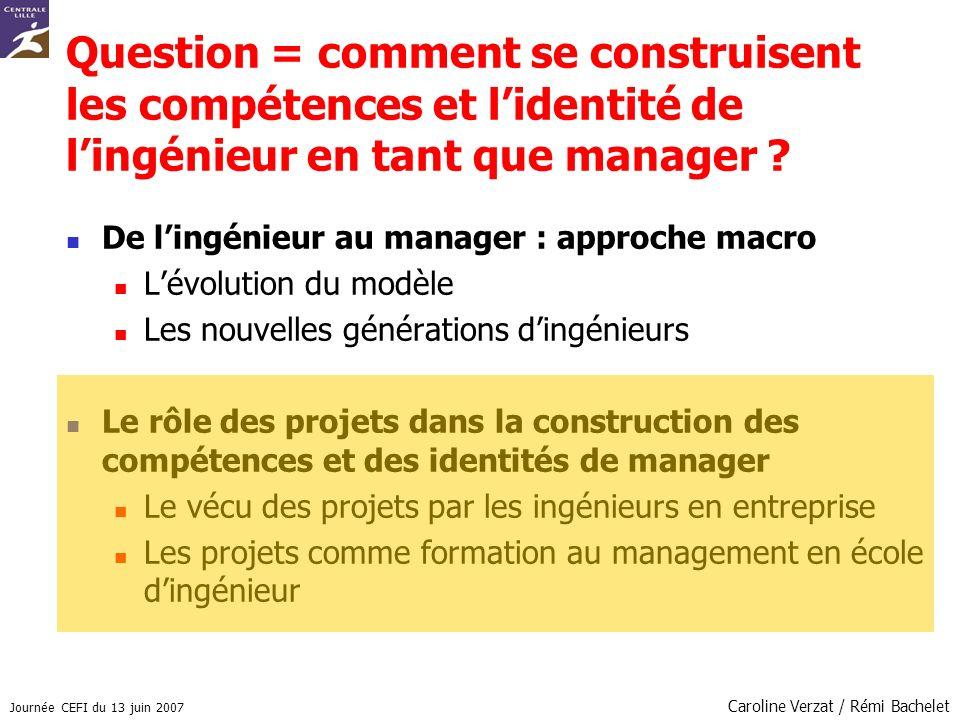 Journée CEFI du 13 juin 2007 Caroline Verzat / Rémi Bachelet Question = comment se construisent les compétences et lidentité de lingénieur en tant que manager .