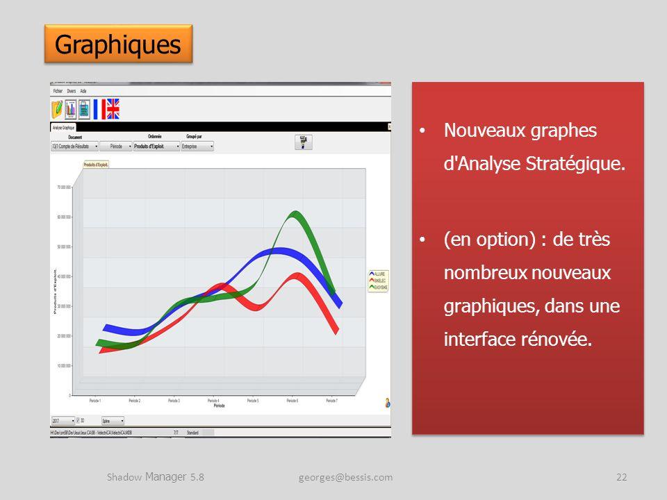 Nouveaux graphes d'Analyse Stratégique. (en option) : de très nombreux nouveaux graphiques, dans une interface rénovée. Nouveaux graphes d'Analyse Str