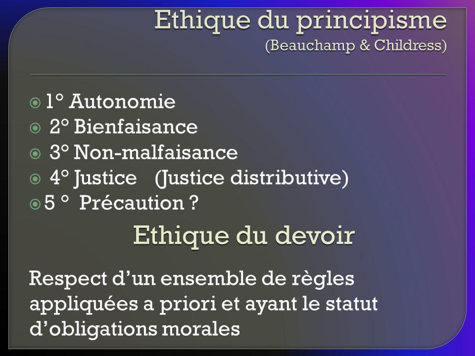 1° Autonomie 2° Bienfaisance 3° Non-malfaisance 4° Justice (Justice distributive) 5 ° Précaution ? Ethique du devoir Respect dun ensemble de règles ap