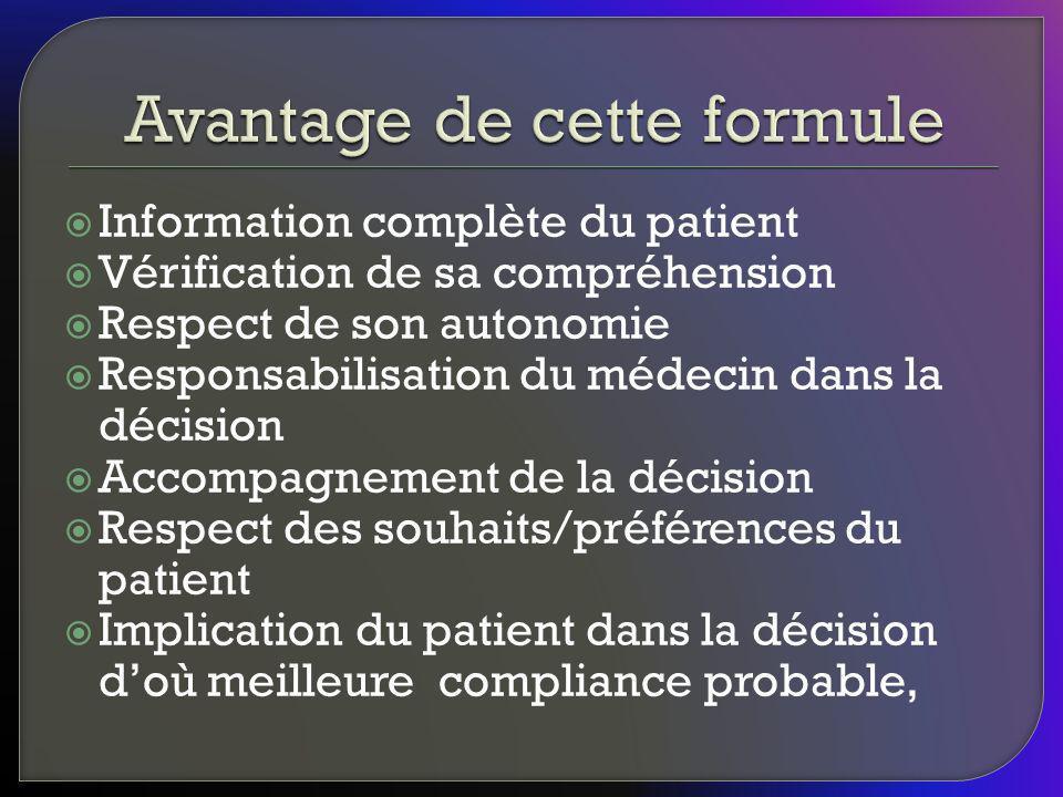 Information complète du patient Vérification de sa compréhension Respect de son autonomie Responsabilisation du médecin dans la décision Accompagnemen