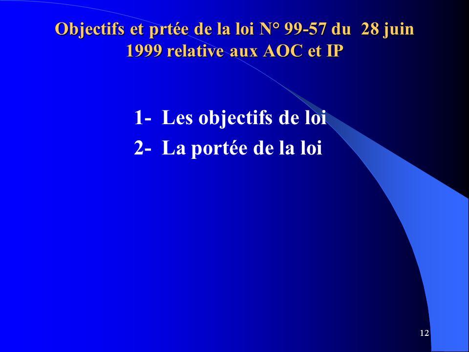 12 Objectifs et prtée de la loi N° 99-57 du 28 juin 1999 relative aux AOC et IP 1- Les objectifs de loi 2- La portée de la loi