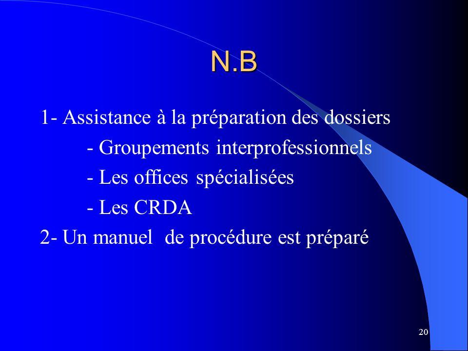 20 N.B 1- Assistance à la préparation des dossiers - Groupements interprofessionnels - Les offices spécialisées - Les CRDA 2- Un manuel de procédure est préparé