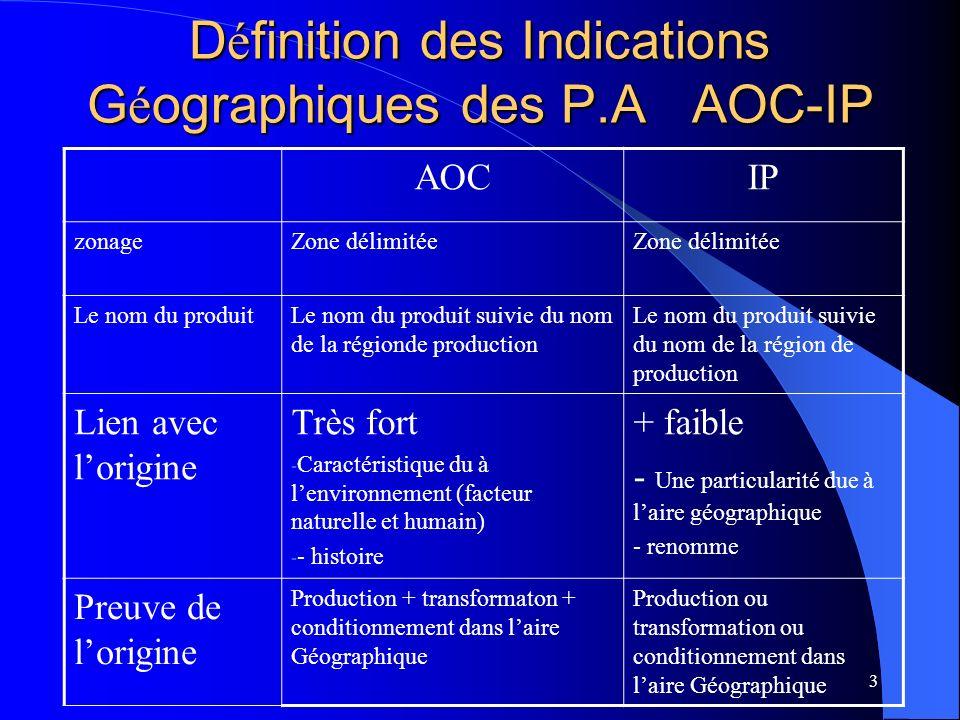 14 2- La portée de la loi La loi a une portée considérable dans le sens ou elle : A précisé les indications géographiques des P.A.A.
