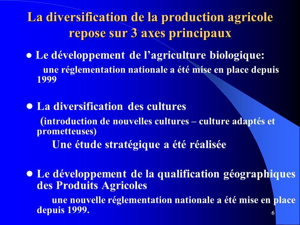 7 2- Les Signes Officiels de Qualité des P.A.A.A.