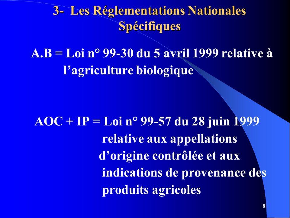 8 3- Les Réglementations Nationales Spécifiques A.B = Loi n° 99-30 du 5 avril 1999 relative à lagriculture biologique AOC + IP = Loi n° 99-57 du 28 juin 1999 relative aux appellations dorigine contrôlée et aux indications de provenance des produits agricoles
