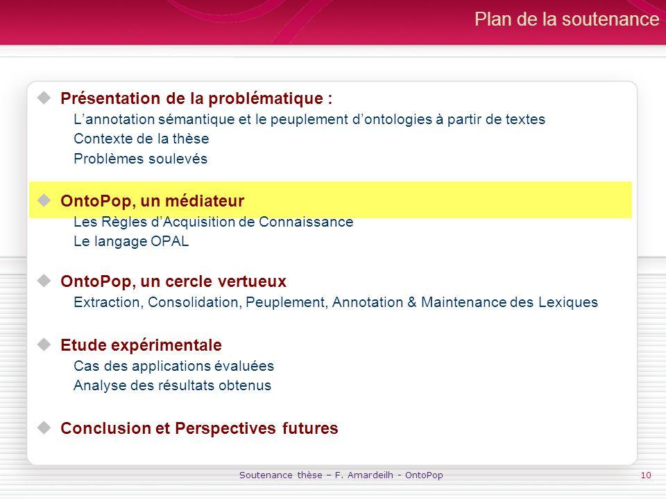 Soutenance thèse – F. Amardeilh - OntoPop10 Plan de la soutenance Présentation de la problématique : Lannotation sémantique et le peuplement dontologi