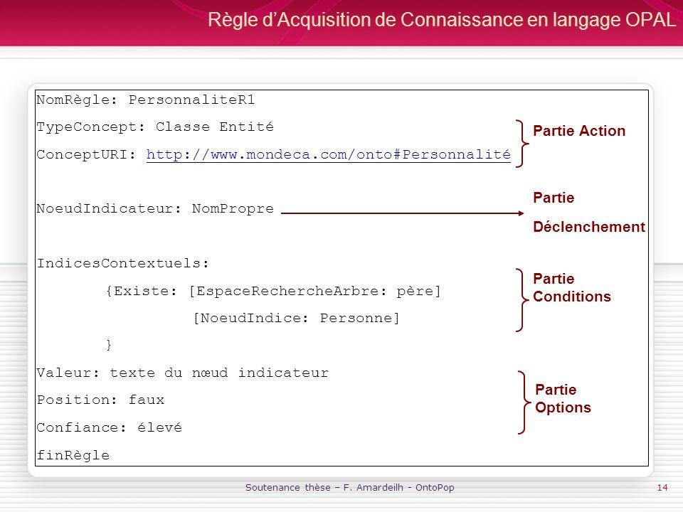 Soutenance thèse – F. Amardeilh - OntoPop14 Règle dAcquisition de Connaissance en langage OPAL NomRègle: PersonnaliteR1 TypeConcept: Classe Entité Con