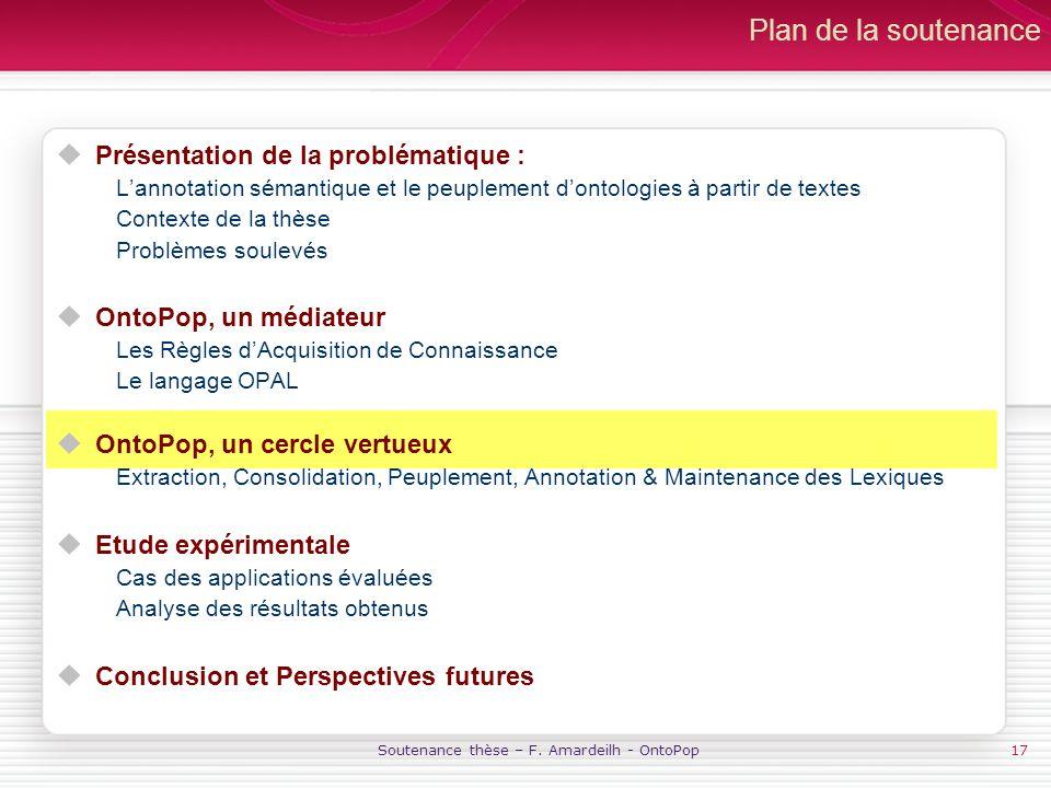 Soutenance thèse – F. Amardeilh - OntoPop17 Plan de la soutenance Présentation de la problématique : Lannotation sémantique et le peuplement dontologi
