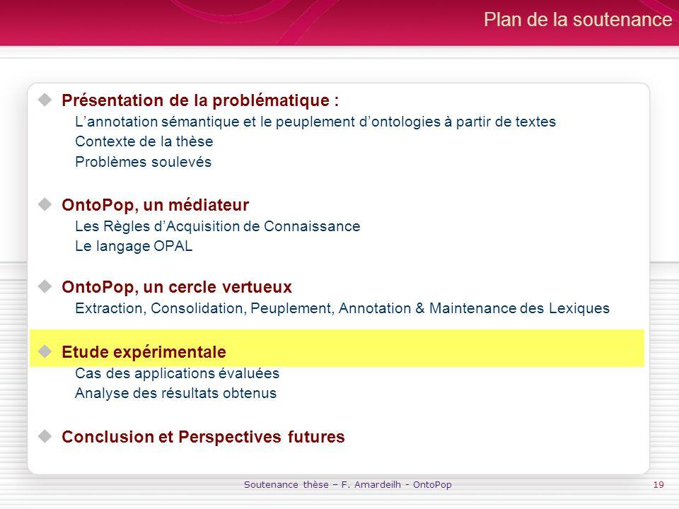 Soutenance thèse – F. Amardeilh - OntoPop19 Plan de la soutenance Présentation de la problématique : Lannotation sémantique et le peuplement dontologi