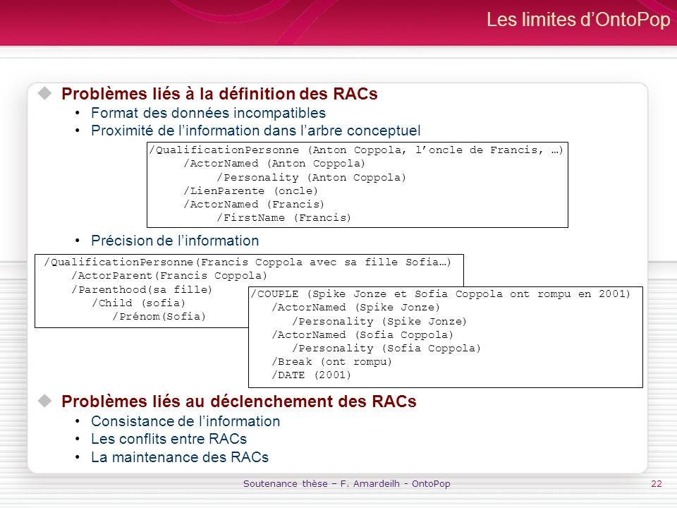Soutenance thèse – F. Amardeilh - OntoPop22 Les limites dOntoPop Problèmes liés à la définition des RACs Format des données incompatibles Proximité de