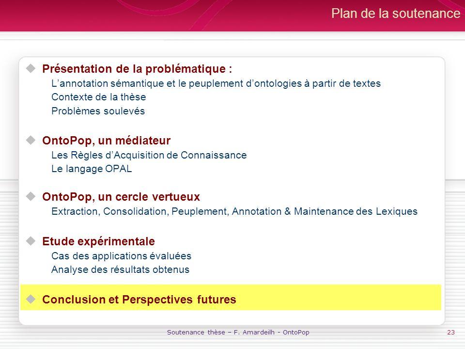 Soutenance thèse – F. Amardeilh - OntoPop23 Plan de la soutenance Présentation de la problématique : Lannotation sémantique et le peuplement dontologi
