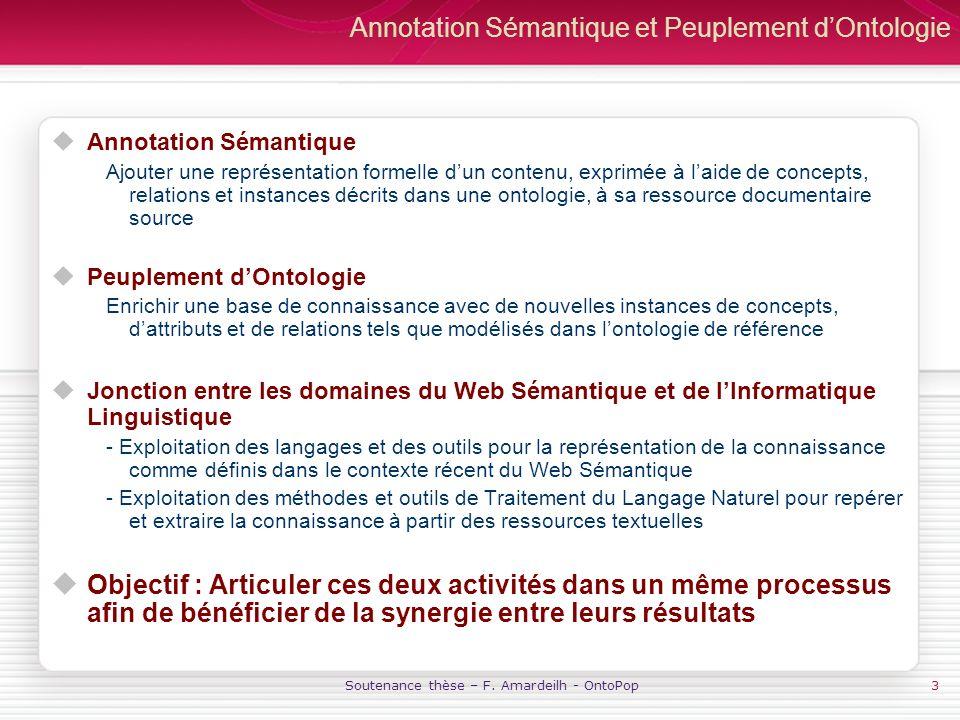 Soutenance thèse – F. Amardeilh - OntoPop3 Annotation Sémantique et Peuplement dOntologie Annotation Sémantique Ajouter une représentation formelle du