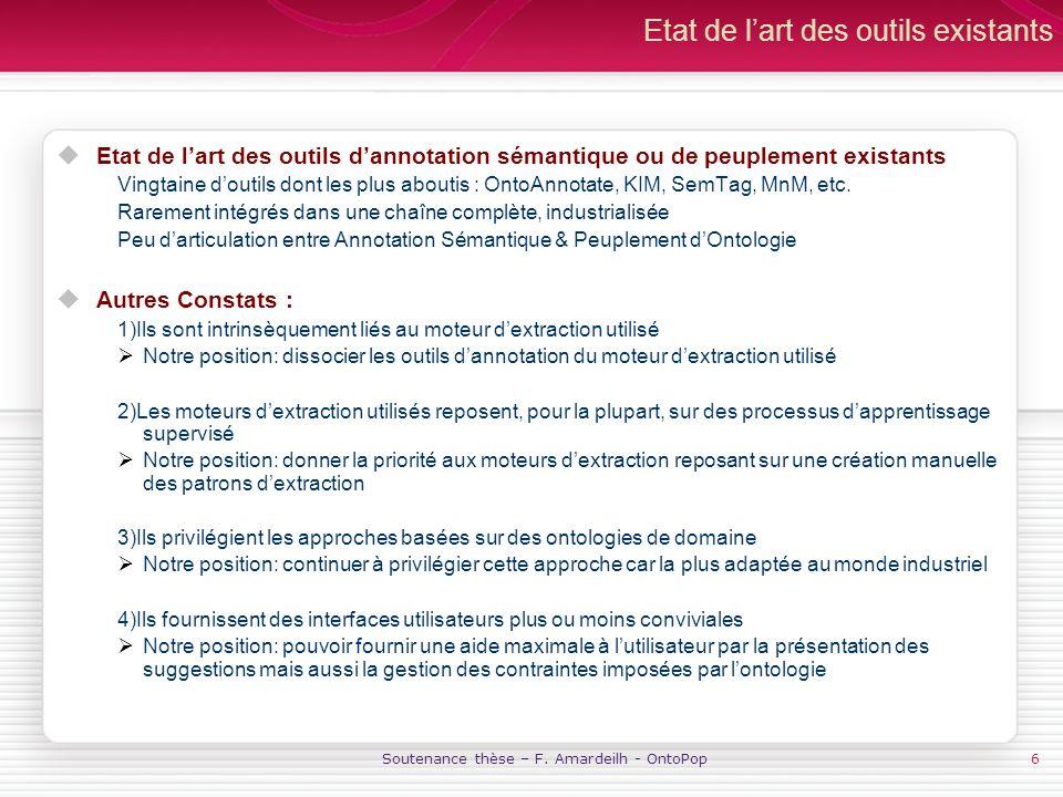 Soutenance thèse – F. Amardeilh - OntoPop6 Etat de lart des outils existants Etat de lart des outils dannotation sémantique ou de peuplement existants