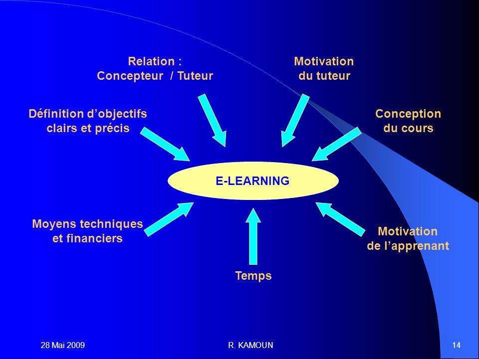 28 Mai 2009R. KAMOUN14 Définition dobjectifs clairs et précis Moyens techniques et financiers Motivation du tuteur Conception du cours Motivation de l
