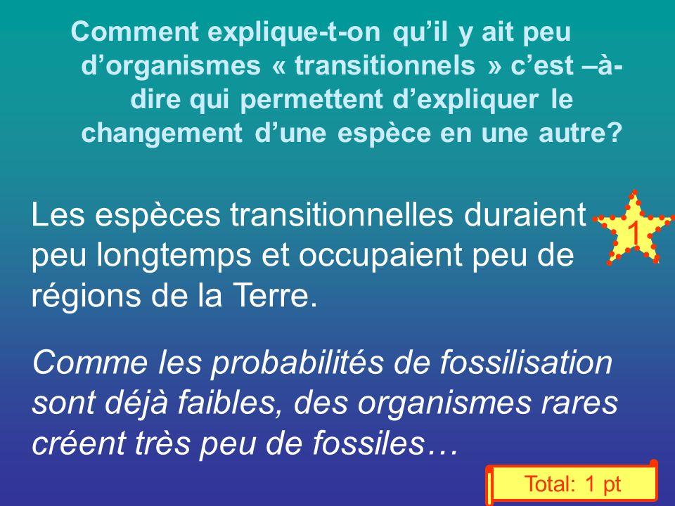 Comment explique-t-on quil y ait peu dorganismes « transitionnels » cest –à- dire qui permettent dexpliquer le changement dune espèce en une autre.