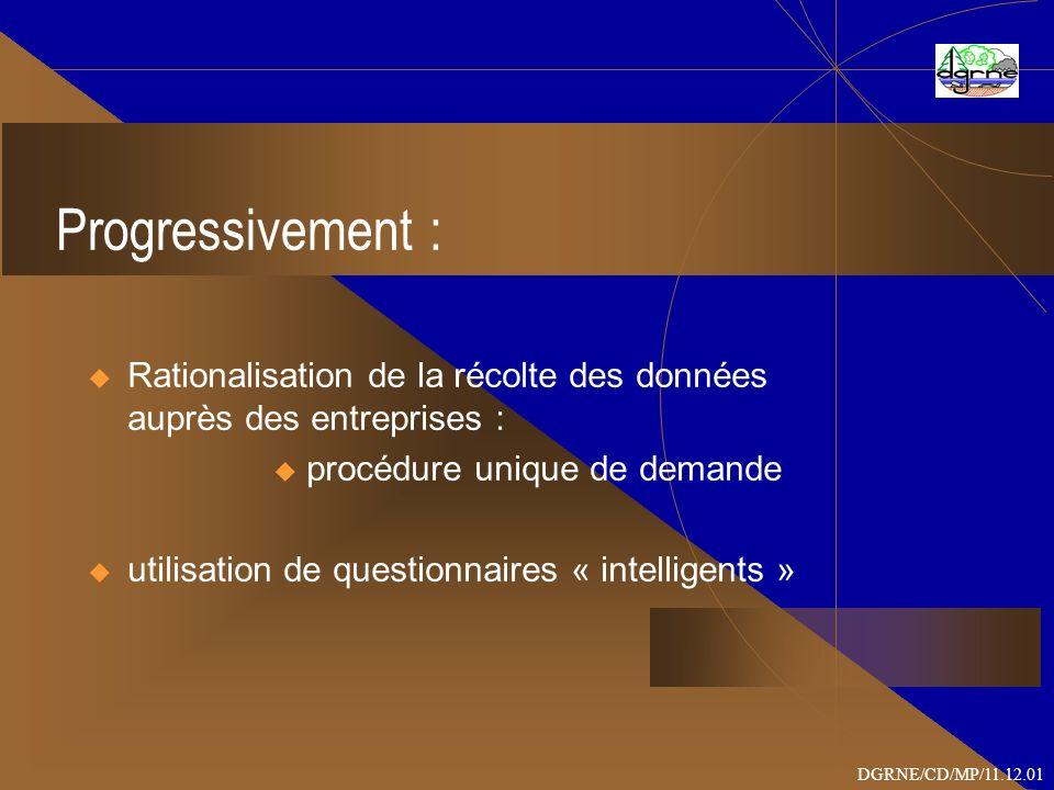 Progressivement : Rationalisation de la récolte des données auprès des entreprises : u procédure unique de demande utilisation de questionnaires « intelligents » DGRNE/CD/MP/11.12.01