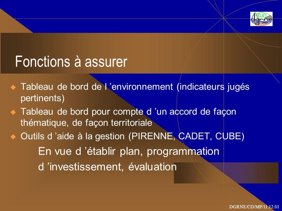Fonctions à assurer Tableau de bord de l environnement (indicateurs jugés pertinents) Tableau de bord pour compte d un accord de façon thématique, de façon territoriale Outils d aide à la gestion (PIRENNE, CADET, CUBE) En vue d établir plan, programmation d investissement, évaluation DGRNE/CD/MP/11.12.01