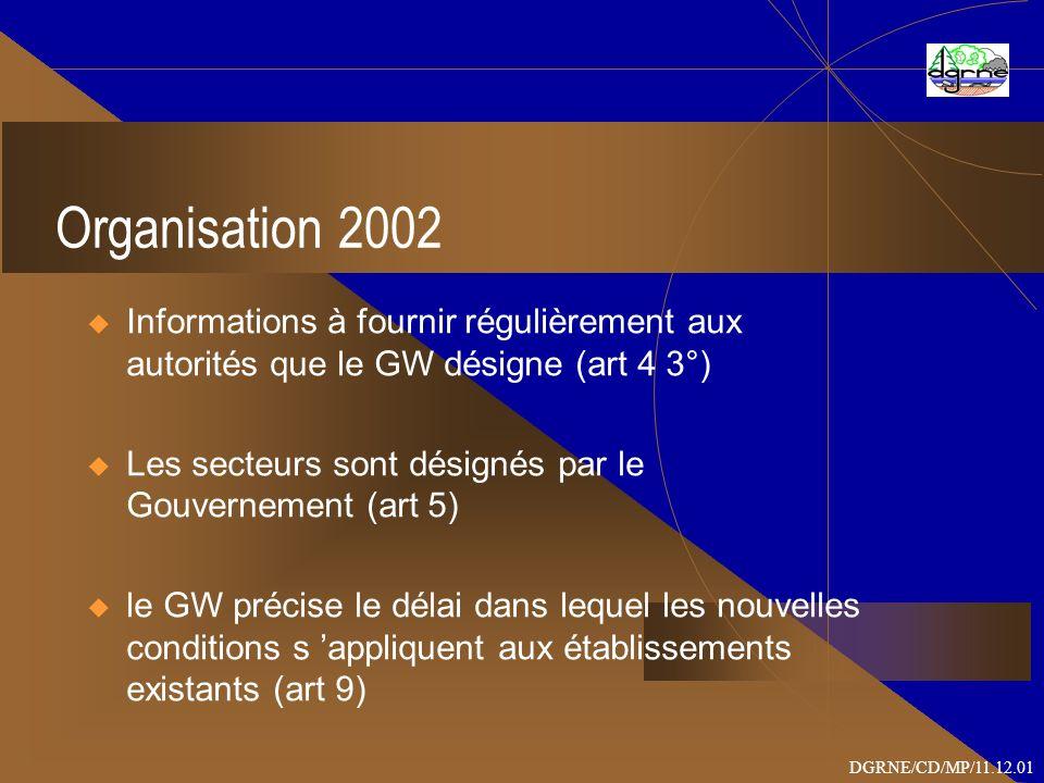 Organisation 2002 Informations à fournir régulièrement aux autorités que le GW désigne (art 4 3°) Les secteurs sont désignés par le Gouvernement (art 5) le GW précise le délai dans lequel les nouvelles conditions s appliquent aux établissements existants (art 9) DGRNE/CD/MP/11.12.01