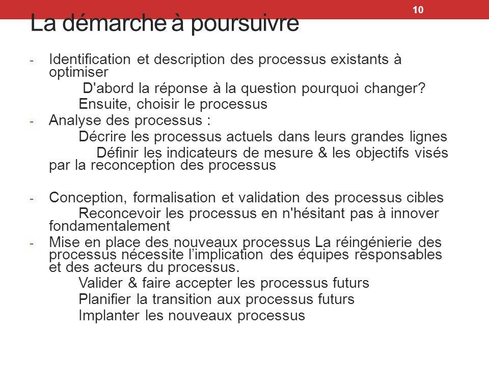 10 La démarche à poursuivre - Identification et description des processus existants à optimiser D'abord la réponse à la question pourquoi changer? Ens