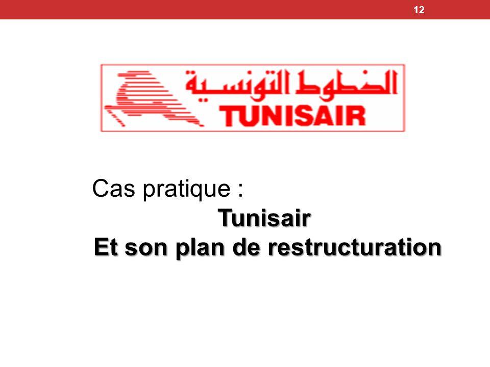 12 Cas pratique :Tunisair Et son plan de restructuration