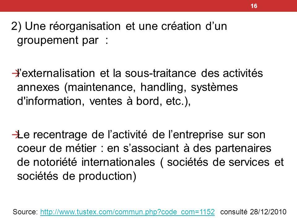 16 2) Une réorganisation et une création dun groupement par : lexternalisation et la sous-traitance des activités annexes (maintenance, handling, syst