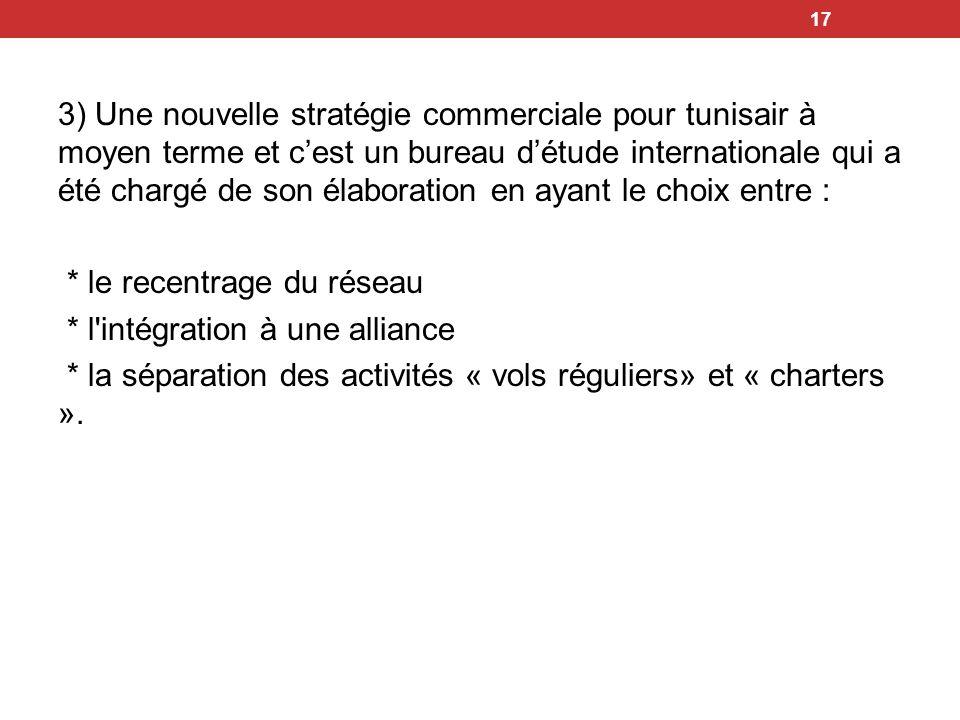 17 3) Une nouvelle stratégie commerciale pour tunisair à moyen terme et cest un bureau détude internationale qui a été chargé de son élaboration en ay