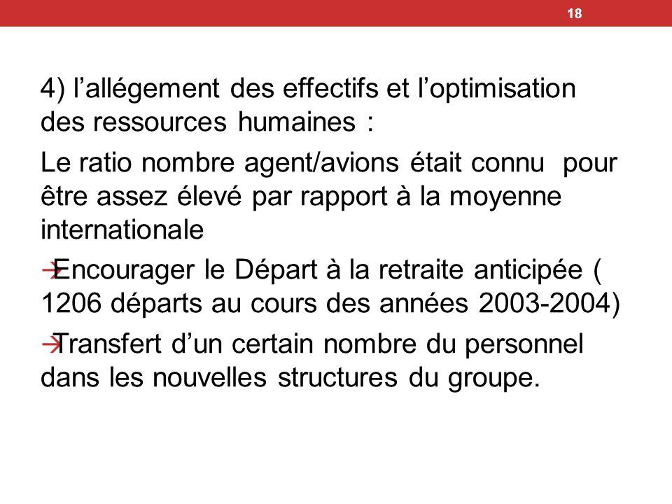 18 4) lallégement des effectifs et loptimisation des ressources humaines : Le ratio nombre agent/avions était connu pour être assez élevé par rapport