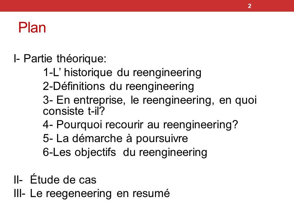 2 Plan I- Partie théorique: 1-L historique du reengineering 2-Définitions du reengineering 3- En entreprise, le reengineering, en quoi consiste t-il?
