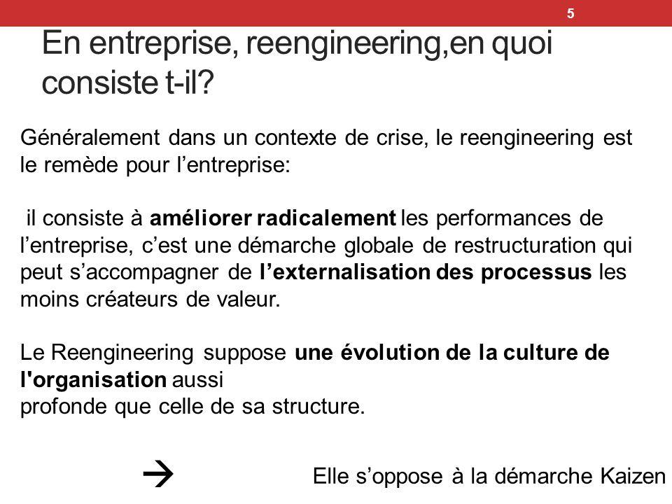 5 En entreprise, reengineering,en quoi consiste t-il? Généralement dans un contexte de crise, le reengineering est le remède pour lentreprise: il cons