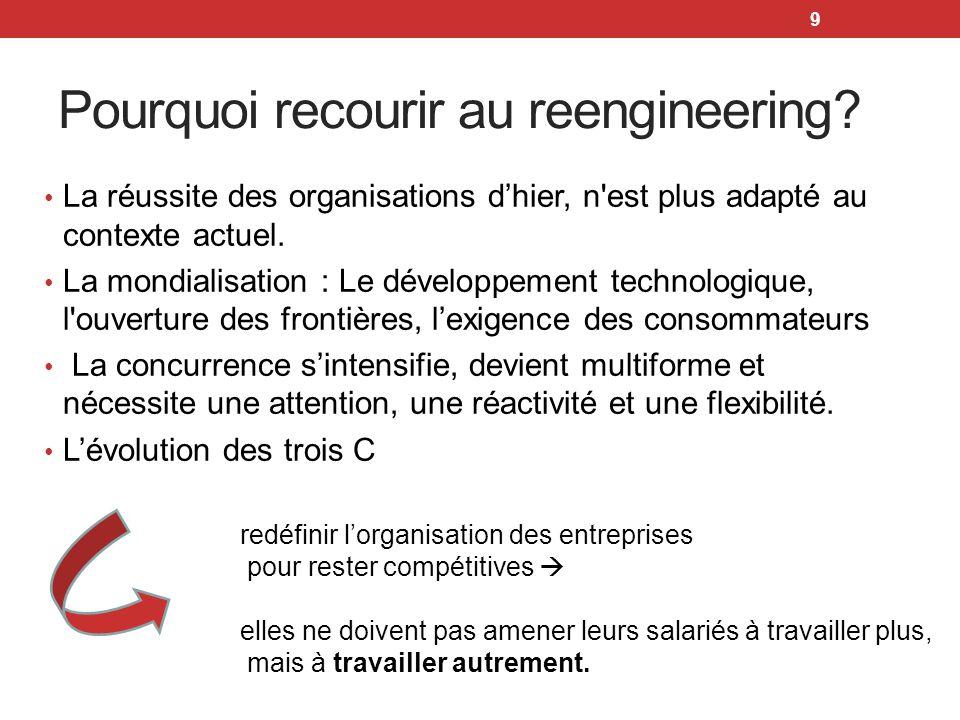 9 Pourquoi recourir au reengineering? La réussite des organisations dhier, n'est plus adapté au contexte actuel. La mondialisation : Le développement