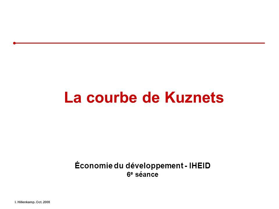 I. Hillenkamp. Oct. 2008 La courbe de Kuznets Économie du développement - IHEID 6 e séance