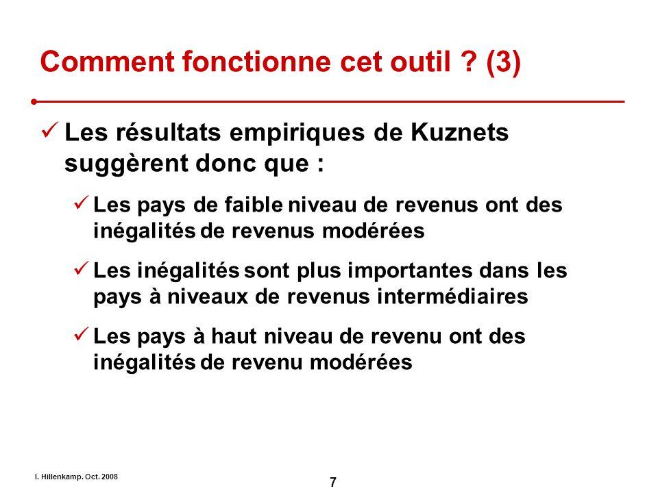 I. Hillenkamp. Oct. 2008 7 Comment fonctionne cet outil ? (3) Les résultats empiriques de Kuznets suggèrent donc que : Les pays de faible niveau de re