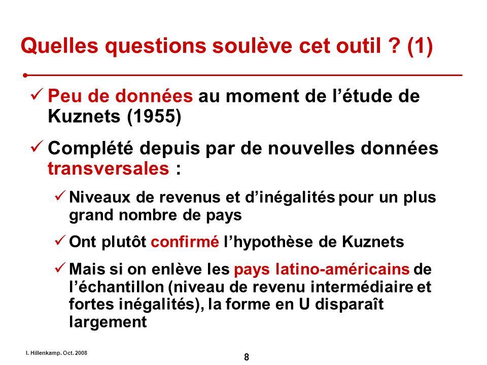 I. Hillenkamp. Oct. 2008 8 Quelles questions soulève cet outil ? (1) Peu de données au moment de létude de Kuznets (1955) Complété depuis par de nouve