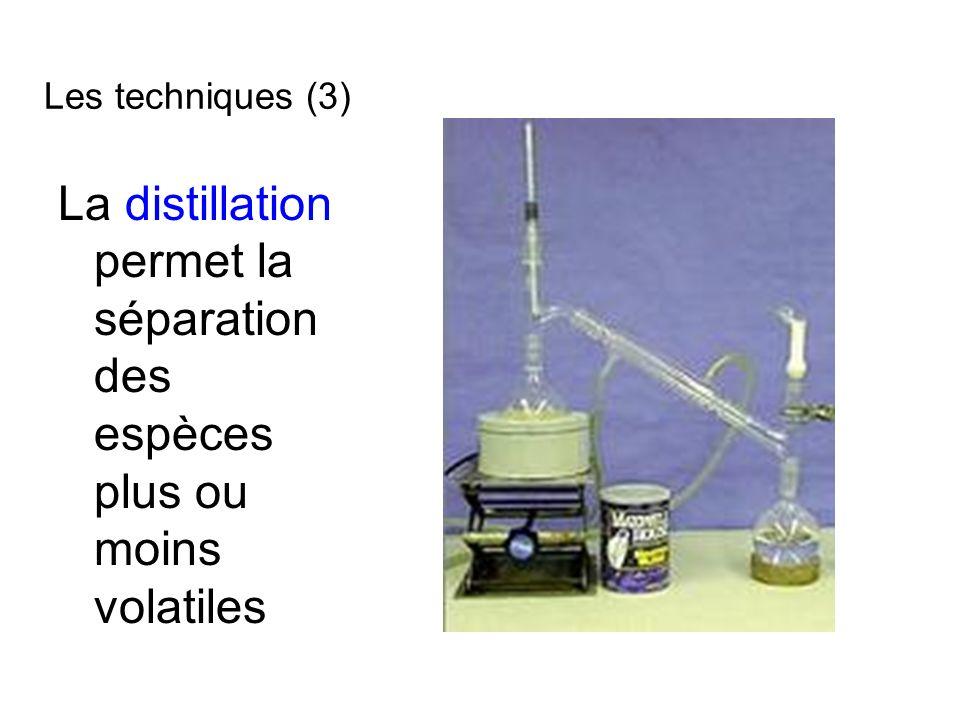 La distillation permet la séparation des espèces plus ou moins volatiles Les techniques (3)