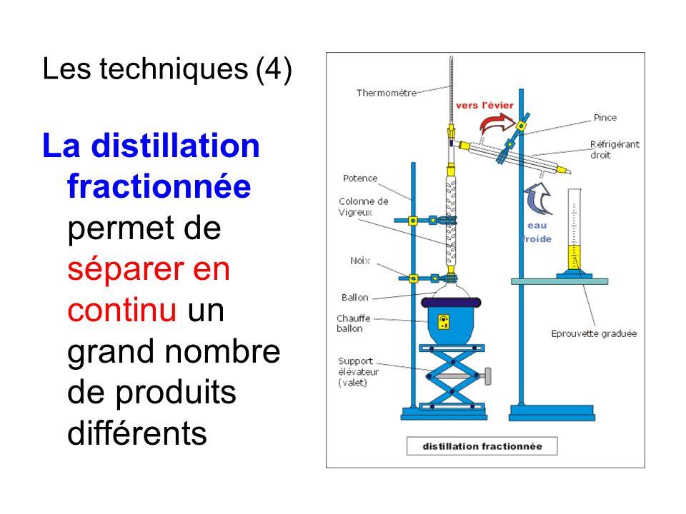 La distillation fractionnée permet de séparer en continu un grand nombre de produits différents Les techniques (4)