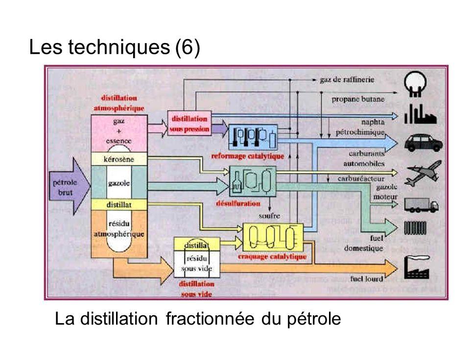 La distillation fractionnée du pétrole Les techniques (6)