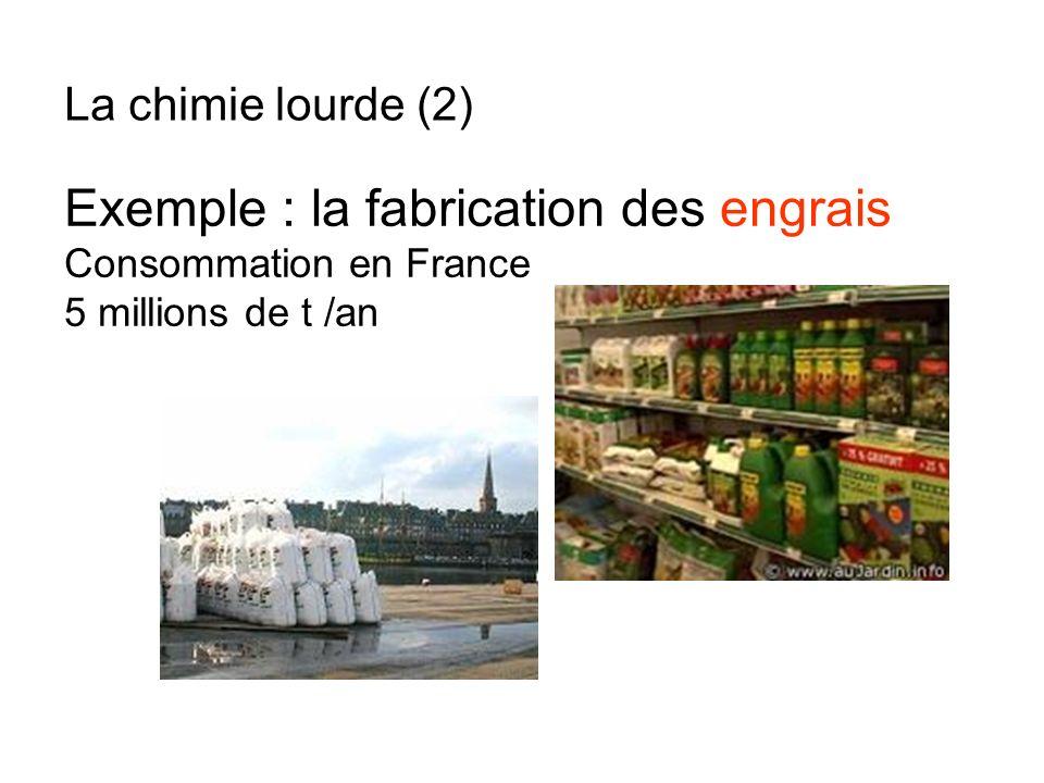 Exemple : la fabrication des engrais Consommation en France 5 millions de t /an La chimie lourde (2)