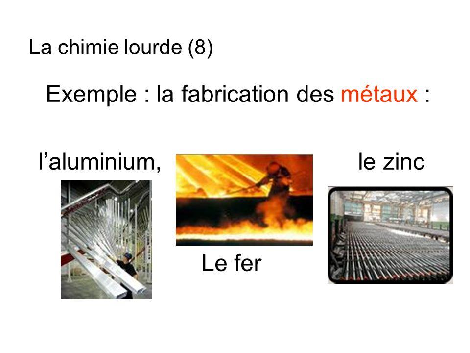 Exemple : la fabrication des métaux : laluminium, le zinc Le fer La chimie lourde (8)
