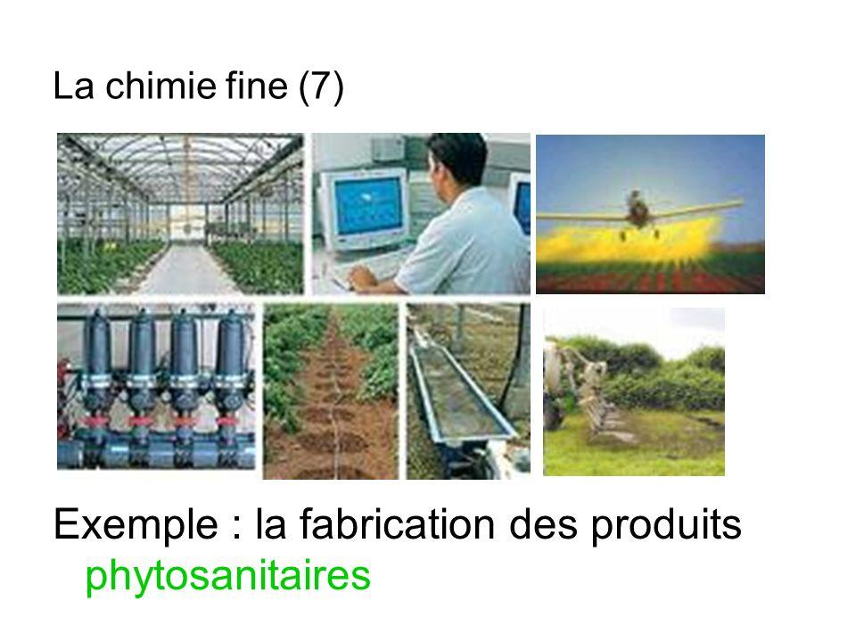 Exemple : la fabrication des produits phytosanitaires La chimie fine (7)