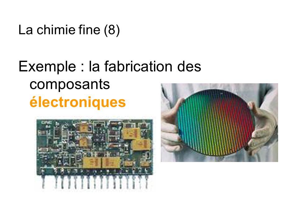 Exemple : la fabrication des composants électroniques La chimie fine (8)