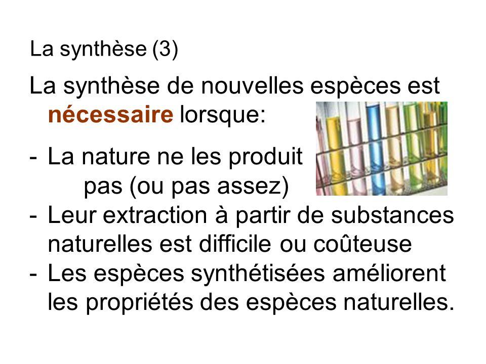La synthèse de nouvelles espèces est nécessaire lorsque: -La nature ne les produit pas (ou pas assez) -Leur extraction à partir de substances naturell