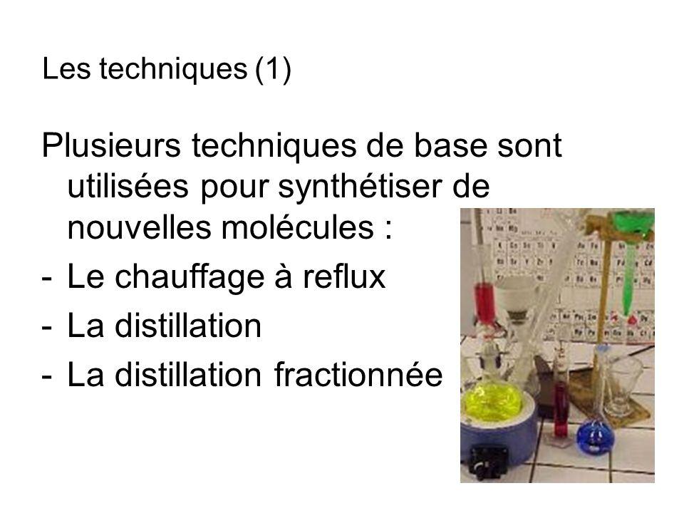 Plusieurs techniques de base sont utilisées pour synthétiser de nouvelles molécules : -Le chauffage à reflux -La distillation -La distillation fractio