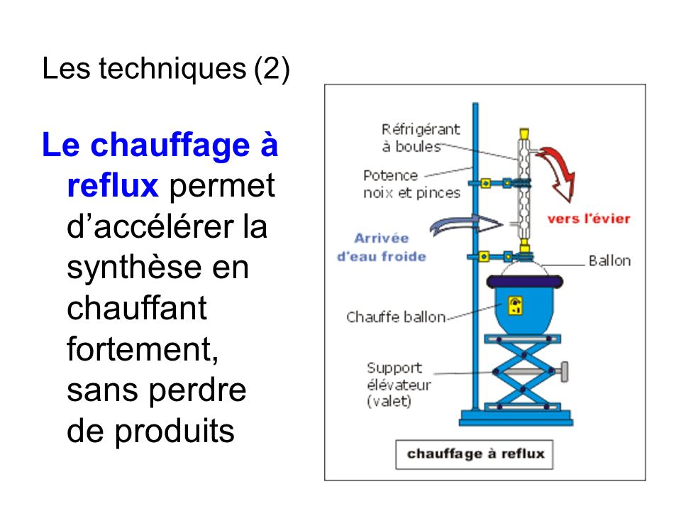 La chimie lourde fabrique à partir de matières premières facilement disponibles, des substances de base ( en grandes quantités et pas chères ).
